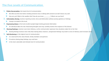 Communication Skills and Conflict Resolution