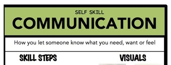 Communication Social Skill Steps Poster - The Empower Program K-2