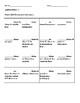Tener Practice - Communication Squares