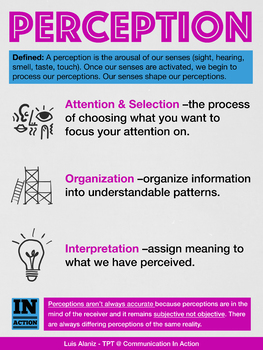 Communication Studies: Perception 3-Step Process