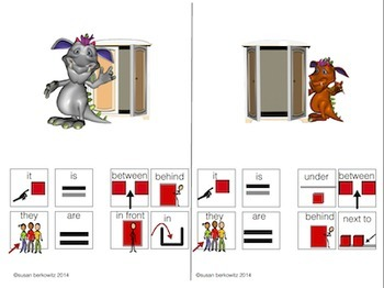 AAC Core Word Communication Symbol Phrases Bundle
