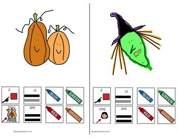 AAC Core Vocabulary Communication Symbol Sentence Bundle Describe & Locate