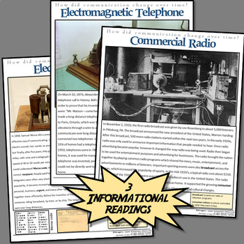 Communication Technology – Learn how it changed the world!