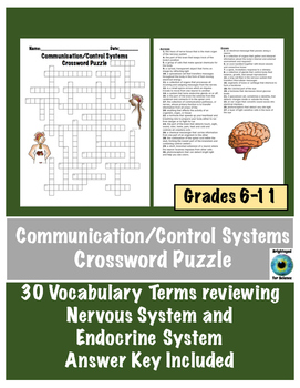 Communication and Control Systems Crossword Puzzle