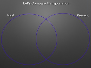 Communication and Transportation