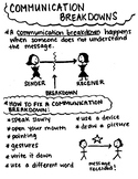 Communication breakdowns coloring page