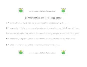 Communicative Effectiveness Scale