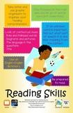 Communicative Skills Posters