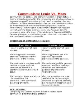 Communism during the Russian Revolution- Marx Vs. Lenin