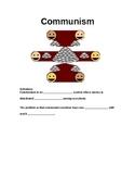 Communism in Cuba