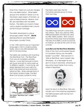 Communites in Canada // THE METIS // Canadian History