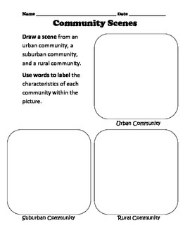 Learning About Communities Activities Bundle