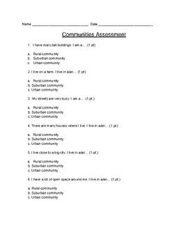 Communities Assessment