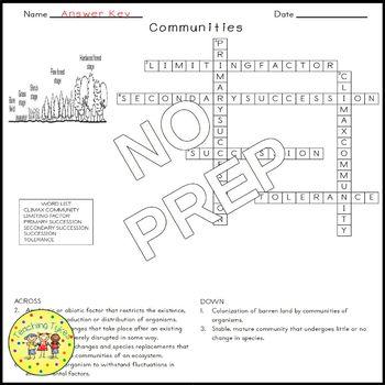Communities Biology Science Crossword Coloring Worksheet Middle School