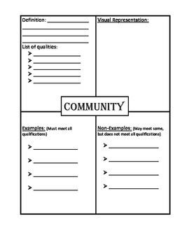 Communities, Community Project