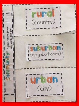 Communities (urban, rural, and suburban) - Interactive notebook