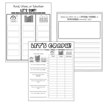 Communities Lap Book {Rural, Urban, Suburban} Social Studies