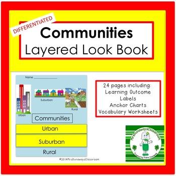 Communities: Layered Look Book