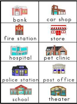 Communities Literacy Unit - Common Core