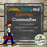 Introduction to Communities PPT - Urban, Rural and Suburban
