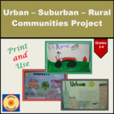 Communities Poster Project: Rural, Urban, Suburban