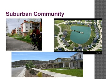 Communities Powerpoint