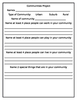 Communities Project