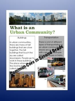 Communities Research Newsletters- Urban, Suburban, Rural- Social Studies