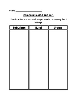 Communities - Rural, Suburban, Urban