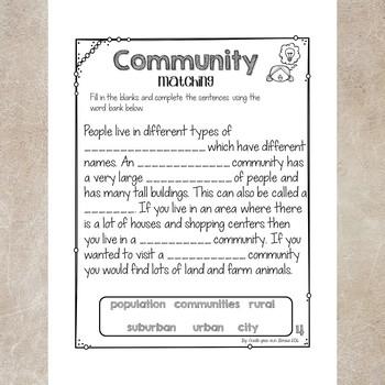 Communities Rural, Suburban, Urban