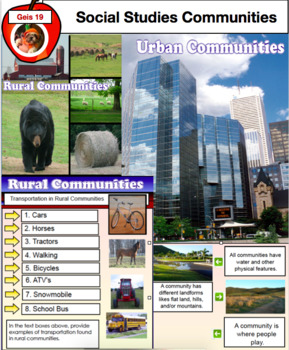 Communities - Rural and Urban Community PDF  93 Pages -Soc