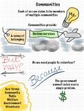 Communities Sketchnotes