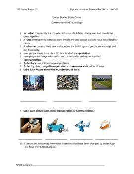 Communities & Technology Study Guide