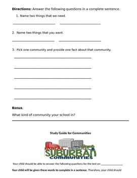 Communities Test