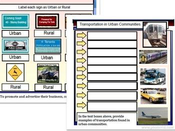 Communities - Urban & Rural Smartboard File Grade 3 Social Studies 60 Pages