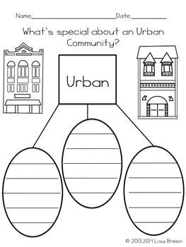 Communities: Urban, Suburban, and Rural