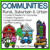 Communities  Rural, Suburban and Urban