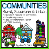 Communities  Rural, Suburban and Urban Distance Learning Activity