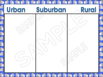 Unit on Rural Urban Suburban with Digital Task Cards / Boom Cards