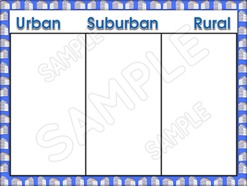 Communities Unit on Rural Urban Suburban with Digital Task Cards / Boom Cards
