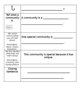 Communities Writing Organizer