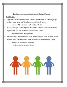 Communities in Canada