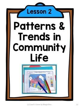 Ontario Grade 6 Social Studies   Communities in Canada Part 4