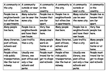 Communities: urban, suburban and rural sort and match