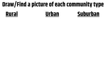 Communitities - Digital Resource