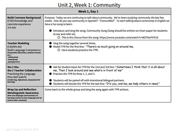 Community Bundle 5 Week Unit