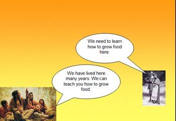Community Based Instruction Thanksgiving Feast Basics Life Skills