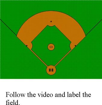 Community Based Instruction Baseball Trip Webinar video. A MUST HAVE!!