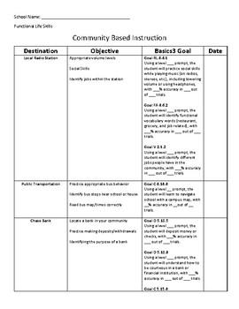 Community Based Instruction Goals and Objectives
