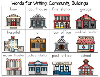 Community Buildings Word List - Writing Center